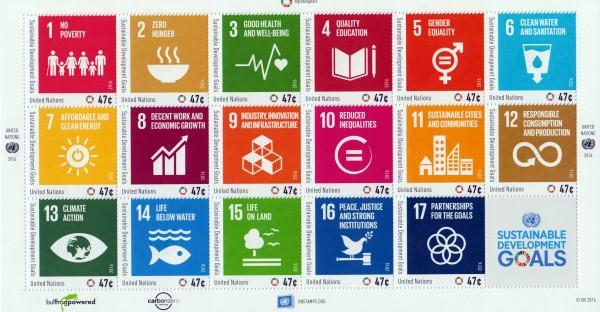 Zdr. Ziele nachhaltiger Entwicklung